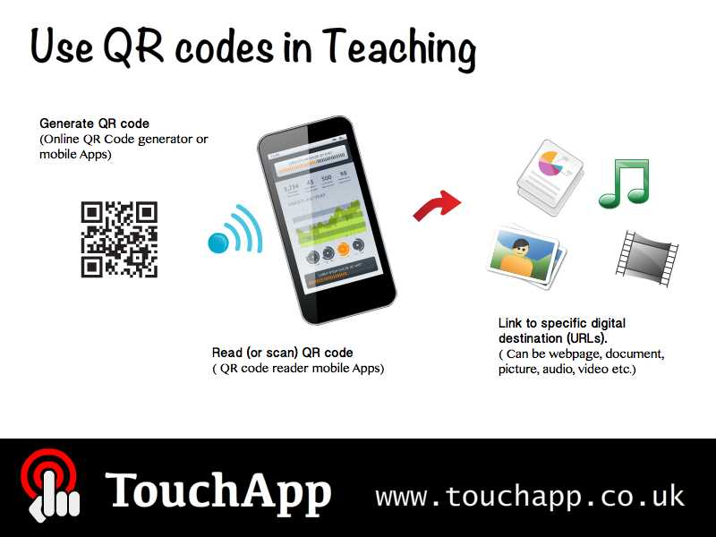 How to use QR codes in Teaching? | BroadyEdTech