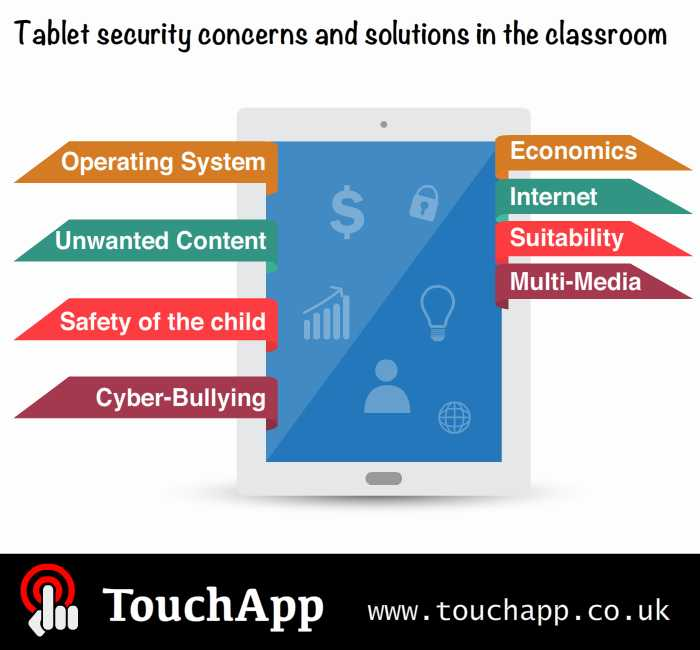 tablet_security