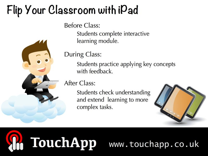 flip_teaching_ipad